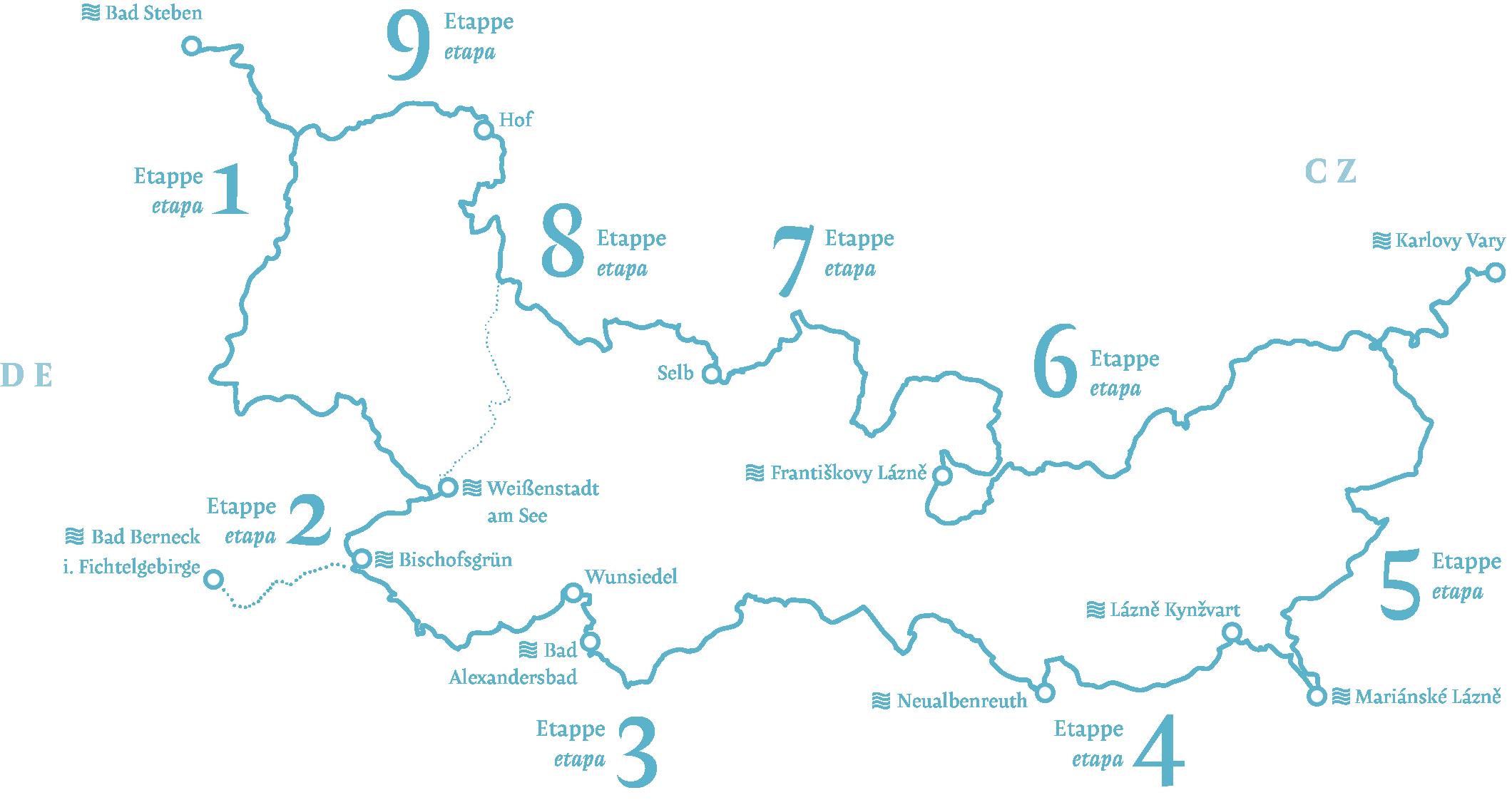 stilisierte Karte Radregion Bayern Böhmen Fahrrad Tour
